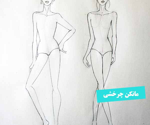fashion-figure-poses-tutorial
